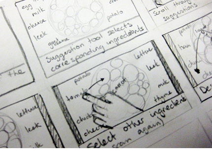 What's for dinner? - Story board